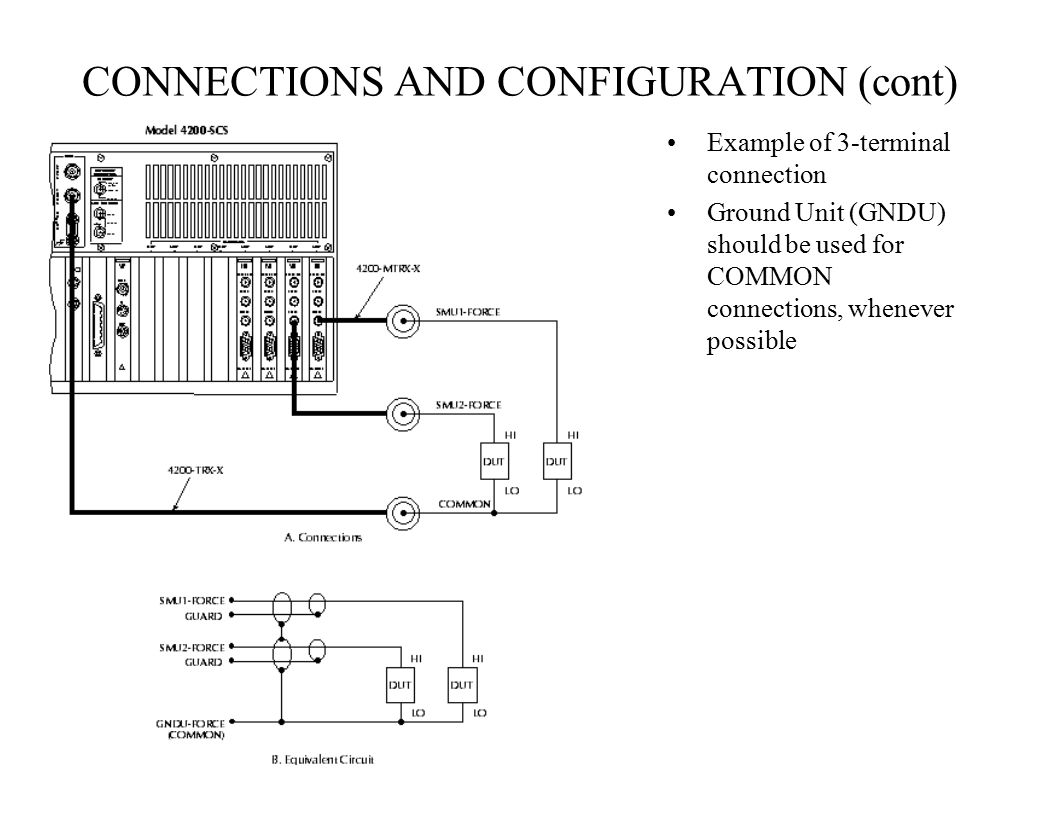 CONNECTIONS AND CONFIGURATION (cont) Example of 3-terminal connection Ground Unit (GNDU) should be used for COMMON connections, whenever possible