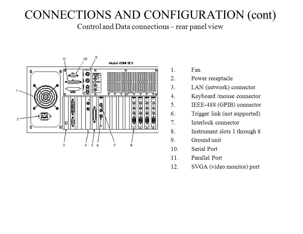 CONNECTIONS AND CONFIGURATION (cont) Control and Data connections – rear panel view 1.Fan 2.Power receptacle 3.LAN (network) connector 4.Keyboard /mou