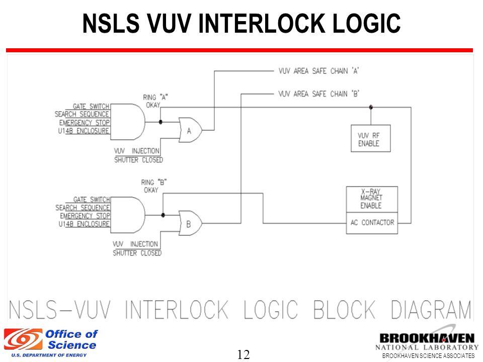 12 BROOKHAVEN SCIENCE ASSOCIATES NSLS VUV INTERLOCK LOGIC