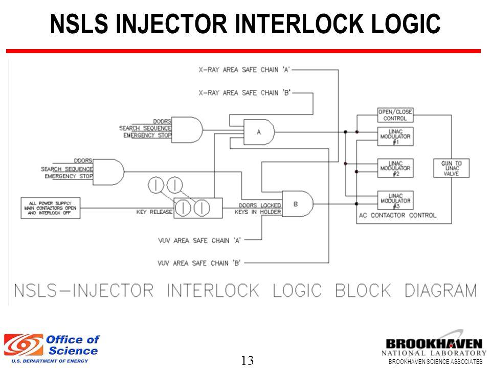 13 BROOKHAVEN SCIENCE ASSOCIATES NSLS INJECTOR INTERLOCK LOGIC