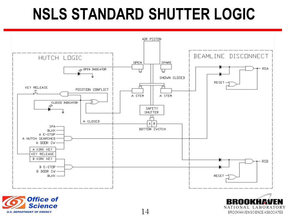 14 BROOKHAVEN SCIENCE ASSOCIATES NSLS STANDARD SHUTTER LOGIC