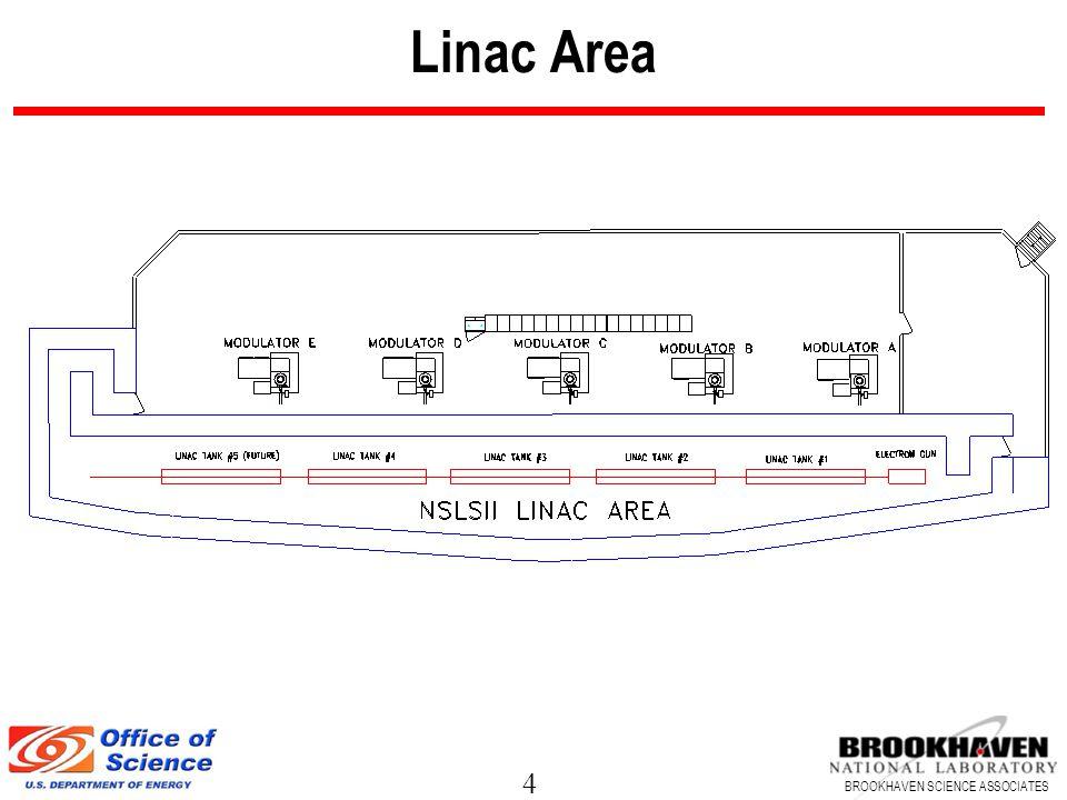 4 BROOKHAVEN SCIENCE ASSOCIATES Linac Area