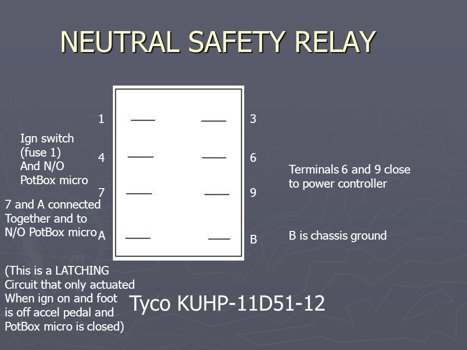 NEUTRAL SAFETY RELAY Tyco KUHP-11D51-12 1 4 7 A B 3 6 9 B is chassis ground Terminals 6 and 9 close to power controller 7 and A connected Together and to N/O PotBox micro Ign switch (fuse 1) And N/O PotBox micro (This is a LATCHING Circuit that only actuated When ign on and foot is off accel pedal and PotBox micro is closed)