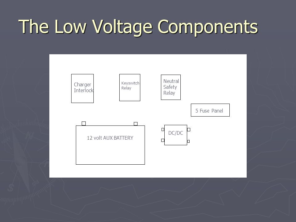 The Low Voltage Components Charger Interlock Keyswitch Relay Neutral Safety Relay 5 Fuse Panel 12 volt AUX BATTERY DC/DC