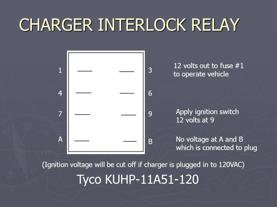 CHARGER INTERLOCK RELAY Tyco KUHP-11A51-120 1 4 7 A B 3 6 9 No voltage at A and B which is connected to plug Apply ignition switch 12 volts at 9 12 volts out to fuse #1 to operate vehicle (Ignition voltage will be cut off if charger is plugged in to 120VAC)