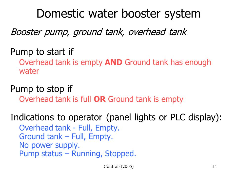 Controls (2005)14 Domestic water booster system Booster pump, ground tank, overhead tank Pump to start if Overhead tank is empty AND Ground tank has enough water Pump to stop if Overhead tank is full OR Ground tank is empty Indications to operator (panel lights or PLC display): Overhead tank - Full, Empty.