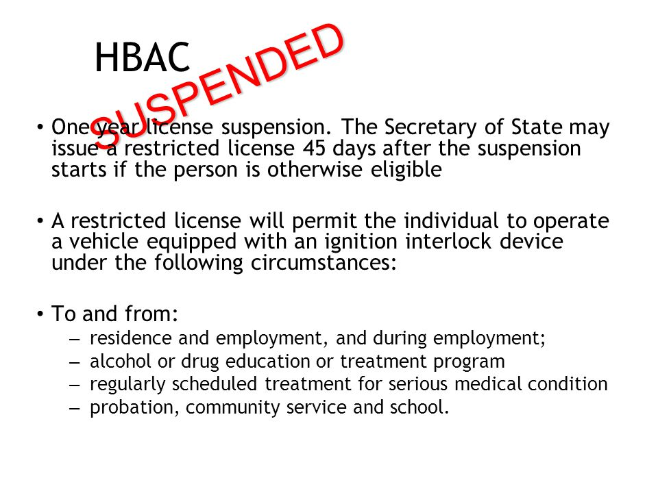 SUSPENDED HBAC One year license suspension.
