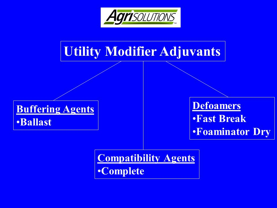 Utility Modifier Adjuvants Buffering Agents Ballast Defoamers Fast Break Foaminator Dry Compatibility Agents Complete