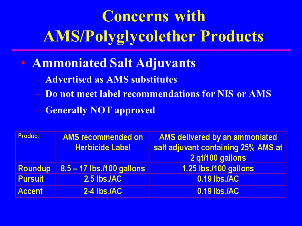 Concerns with AMS/Polyglycolether Products Ammoniated Salt Adjuvants –Advertised as AMS substitutes –Do not meet label recommendations for NIS or AMS