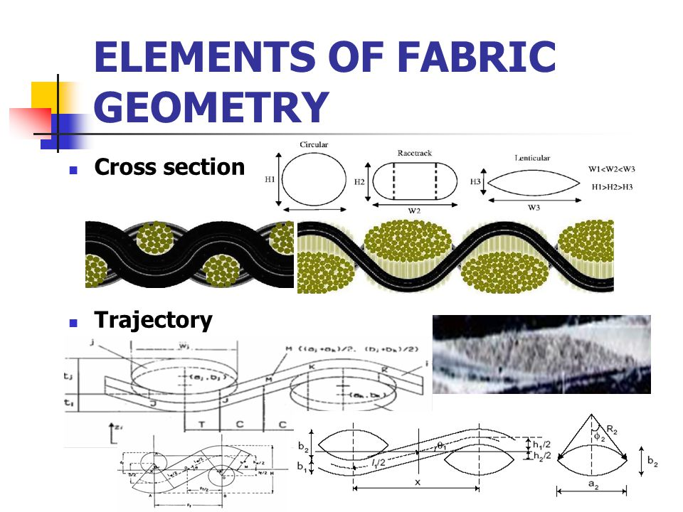 ELEMENTS OF FABRIC GEOMETRY Cross section Trajectory