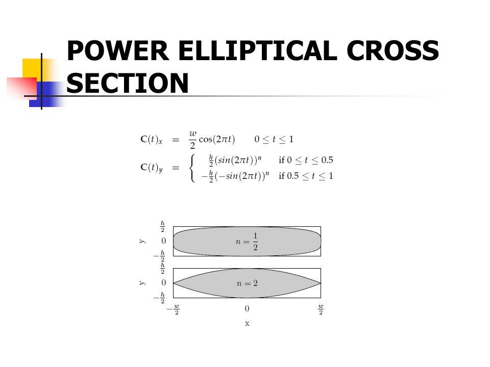 POWER ELLIPTICAL CROSS SECTION