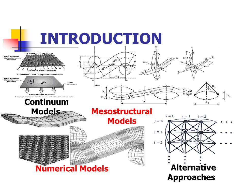 INTRODUCTION Continuum Models Mesostructural Models Numerical Models Alternative Approaches