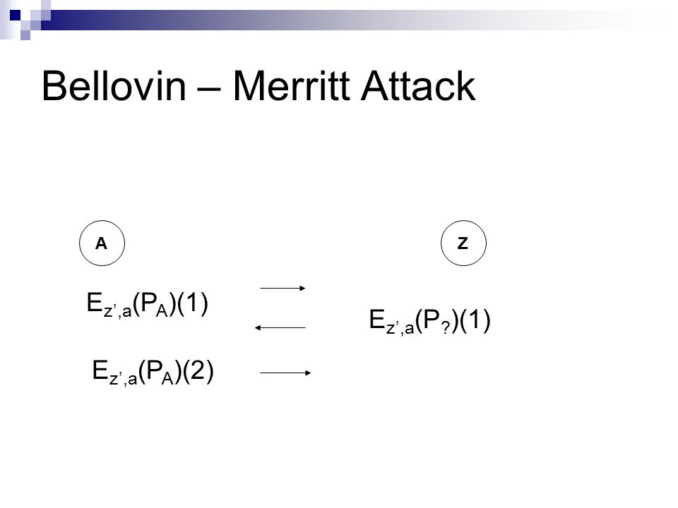 Bellovin – Merritt Attack AZ E z',a (P A )(1) E z',a (P A )(2) E z',a (P )(1)