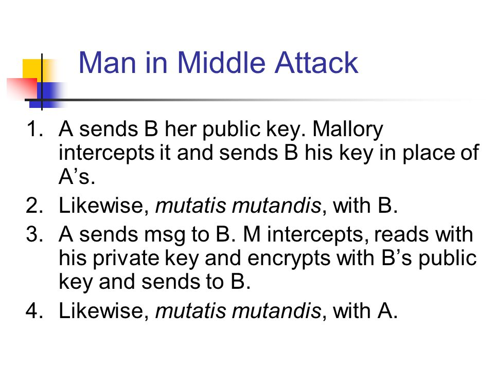 Man in Middle Attack 1.A sends B her public key. Mallory intercepts it and sends B his key in place of A's. 2.Likewise, mutatis mutandis, with B. 3.A
