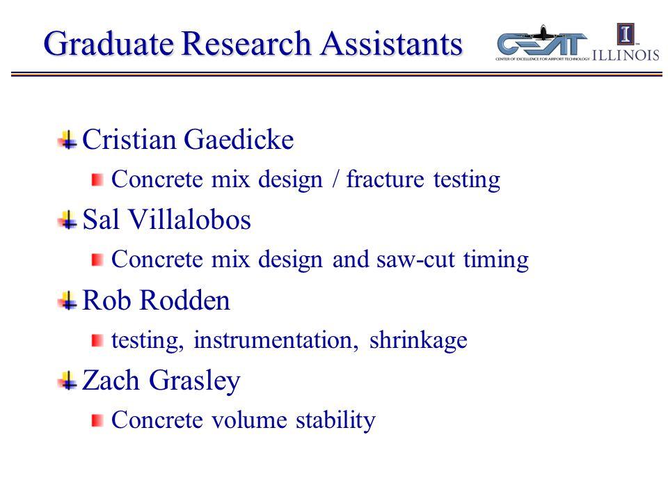 Graduate Research Assistants Cristian Gaedicke Concrete mix design / fracture testing Sal Villalobos Concrete mix design and saw-cut timing Rob Rodden testing, instrumentation, shrinkage Zach Grasley Concrete volume stability