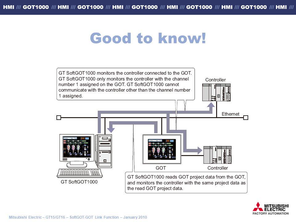 Mitsubishi Electric – GT15/GT16 – SoftGOT-GOT Link Function – January 2010 HMI /// GOT1000 /// HMI /// GOT1000 /// HMI /// GOT1000 /// HMI /// GOT1000 /// HMI /// GOT1000 /// HMI /// Good to know!