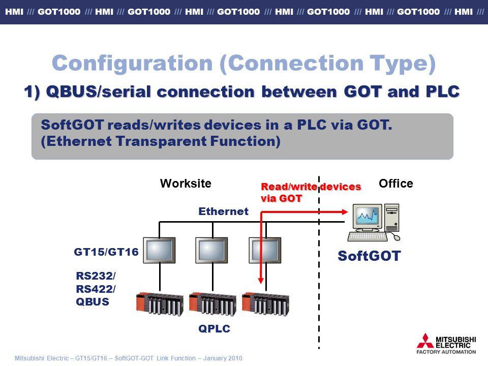Mitsubishi Electric – GT15/GT16 – SoftGOT-GOT Link Function – January 2010 HMI /// GOT1000 /// HMI /// GOT1000 /// HMI /// GOT1000 /// HMI /// GOT1000 /// HMI /// GOT1000 /// HMI /// GT15/GT16 Ethernet WorksiteOffice SoftGOT QPLC RS232/ RS422/ QBUS Read/write devices via GOT 1) QBUS/serial connection between GOT and PLC SoftGOT reads/writes devices in a PLC via GOT.