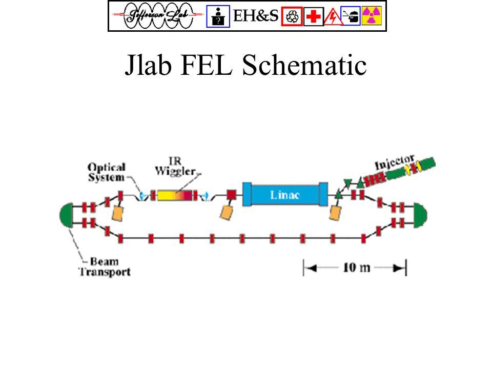 Jlab FEL Schematic
