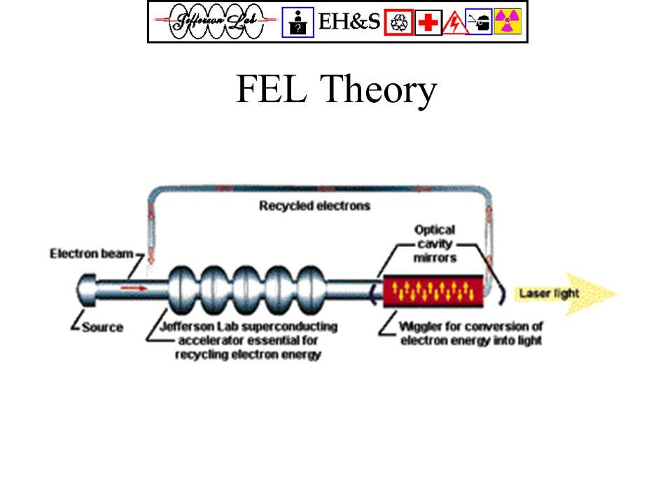 FEL Theory
