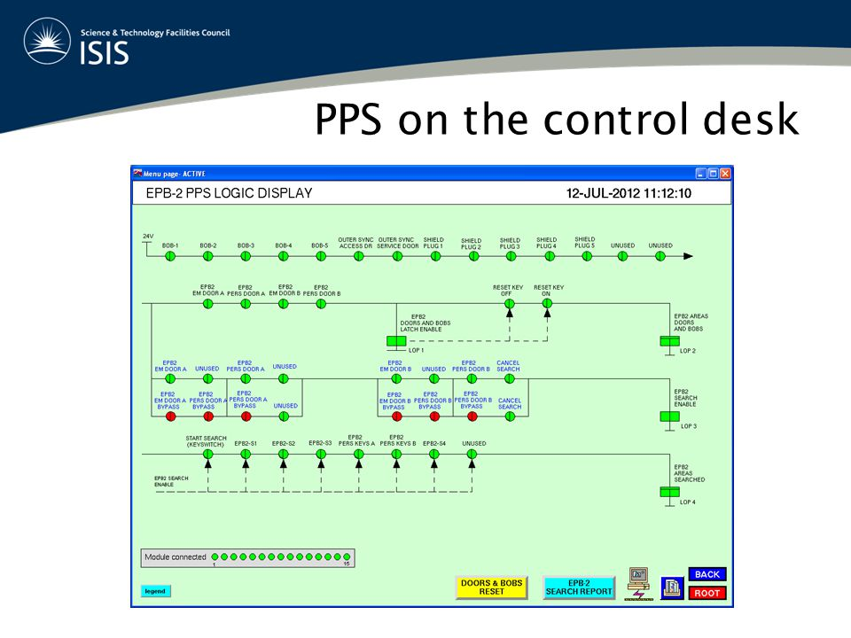 PPS on the control desk