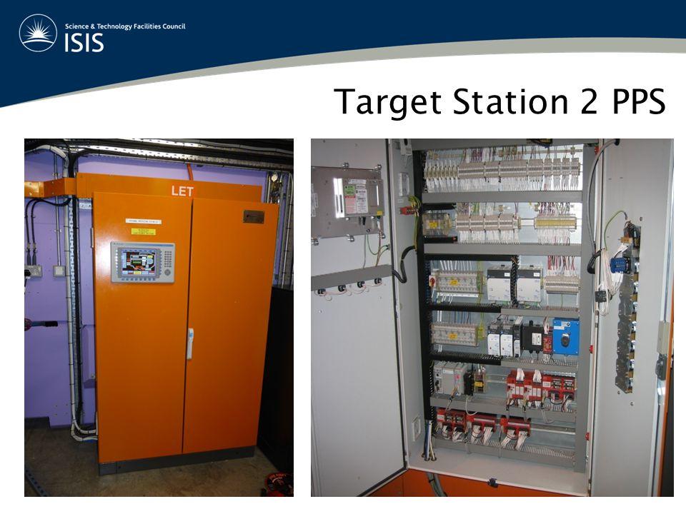 Target Station 2 PPS