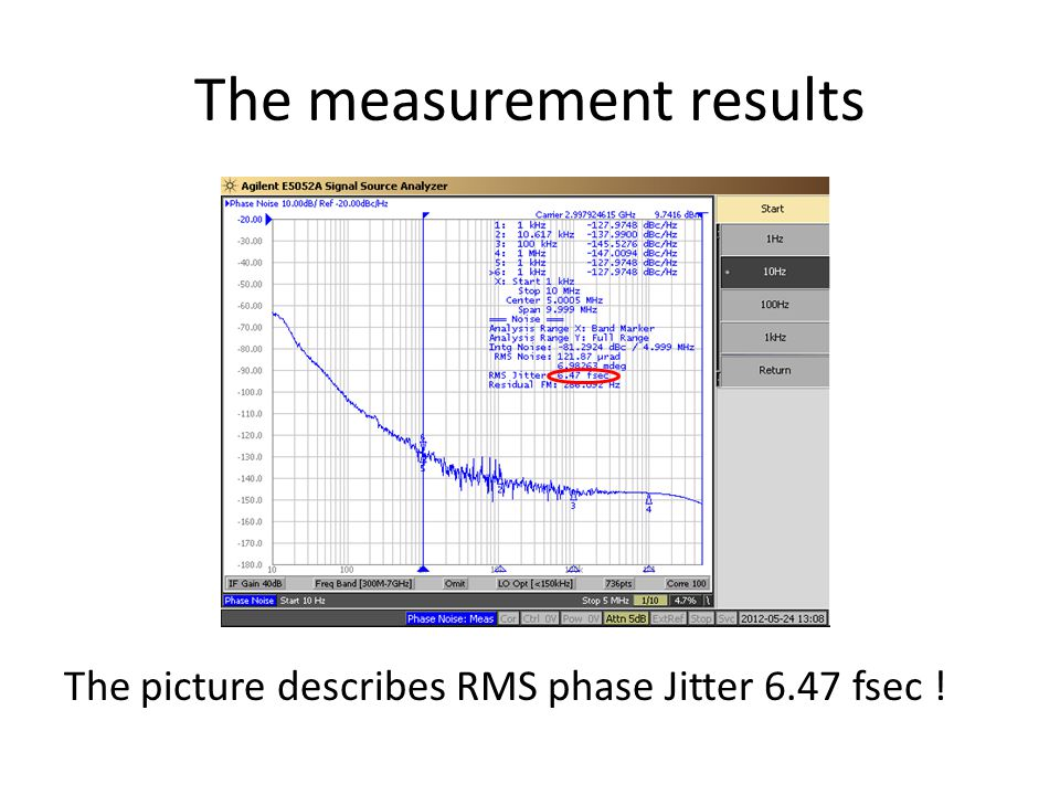 The measurement results The picture describes RMS phase Jitter 6.47 fsec !