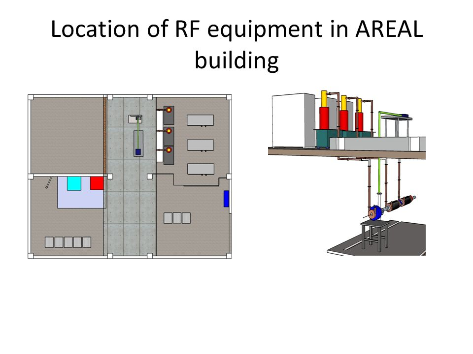Location of RF equipment in AREAL building