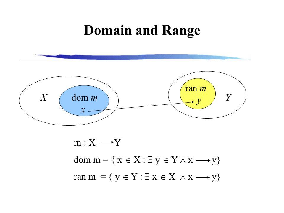 Domain and Range dom mXY x ran m y m : X Y dom m = { x  X :  y  Y  x y} ran m = { y  Y :  x  X  x y}