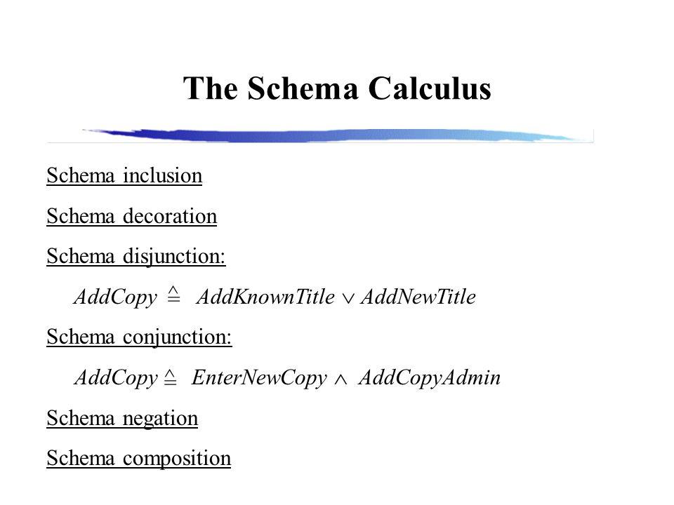The Schema Calculus Schema inclusion Schema decoration Schema disjunction: AddCopy AddKnownTitle  AddNewTitle Schema conjunction: AddCopy EnterNewCopy  AddCopyAdmin Schema negation Schema composition = ^ = ^