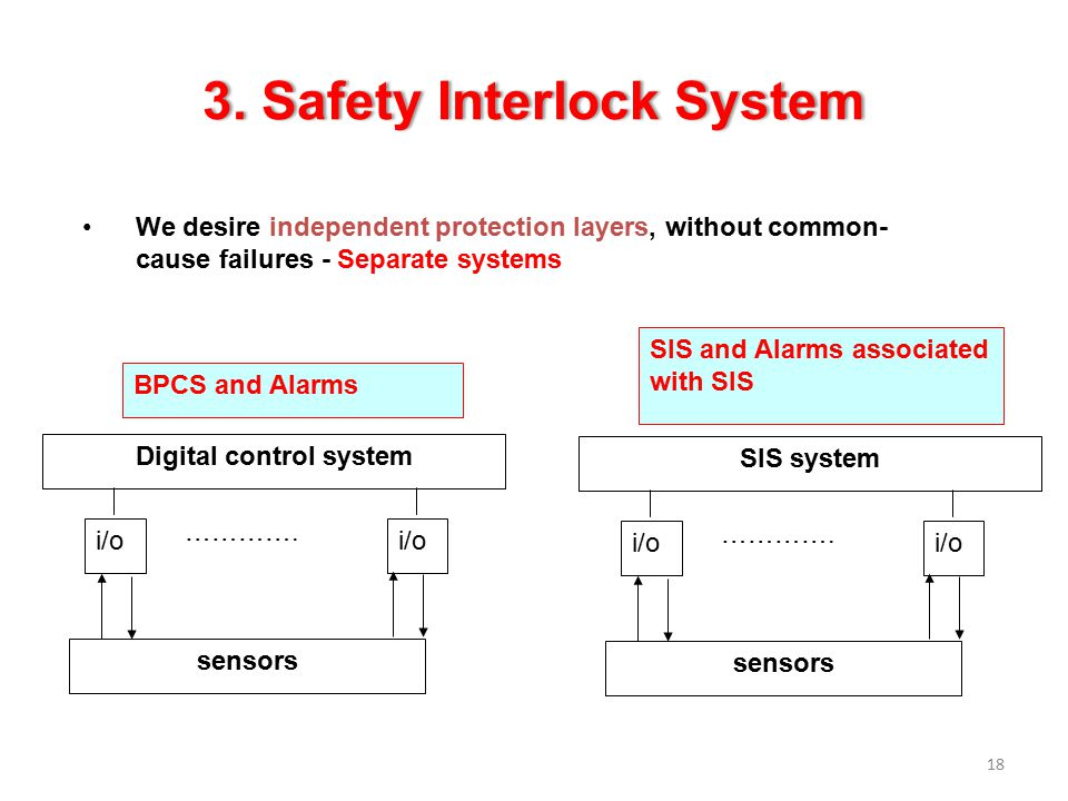 18 We desire independent protection layers, without common- cause failures - Separate systems sensors SIS system i/o …………. sensors Digital control sys