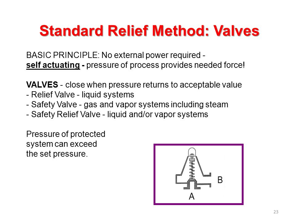 23 BASIC PRINCIPLE: No external power required - self actuating - pressure of process provides needed force! VALVES - close when pressure returns to a