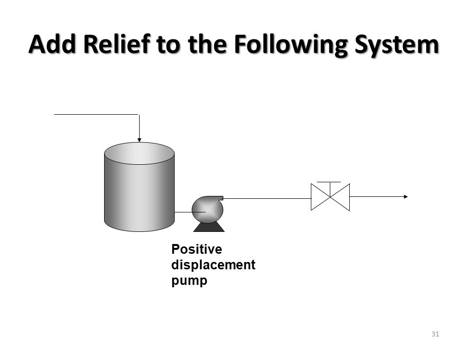 31 Positive displacement pump Add Relief to the Following System