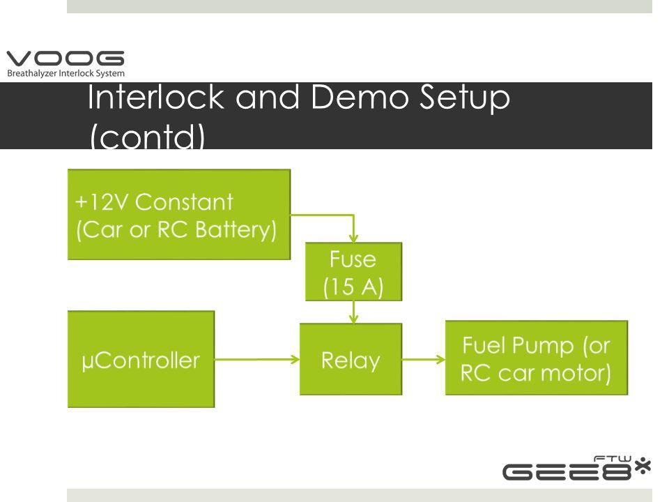 Interlock and Demo Setup (contd)