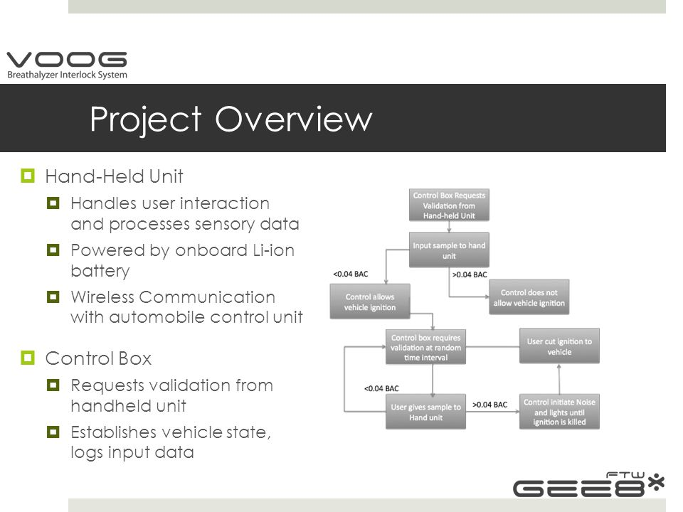 Project Overview  Hand-Held Unit  Handles user interaction and processes sensory data  Powered by onboard Li-ion battery  Wireless Communication with automobile control unit  Control Box  Requests validation from handheld unit  Establishes vehicle state, logs input data