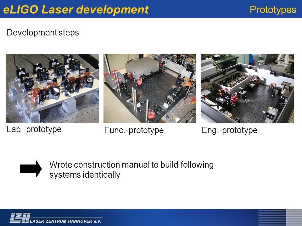 eLIGO Laser development Lab.-prototype Func.-prototypeEng.-prototype Development steps Wrote construction manual to build following systems identically Prototypes