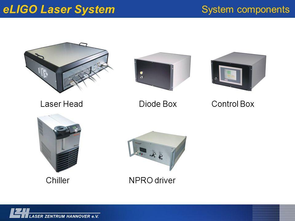 eLIGO Laser System Laser Head Diode BoxControl Box Chiller NPRO driver System components