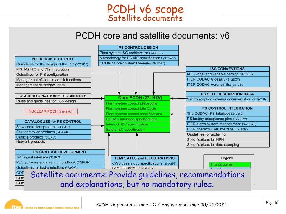 Page 16 PCDH v6 presentation – IO / Engage meeting - 18/02/2011 PCDH v6 scope Satellite documents Satellite documents: Provide guidelines, recommendat