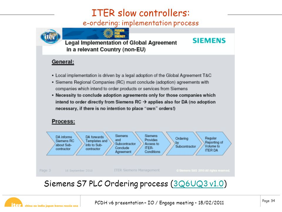 Page 34 PCDH v6 presentation – IO / Engage meeting - 18/02/2011 ITER slow controllers: e-ordering: implementation process Siemens S7 PLC Ordering proc