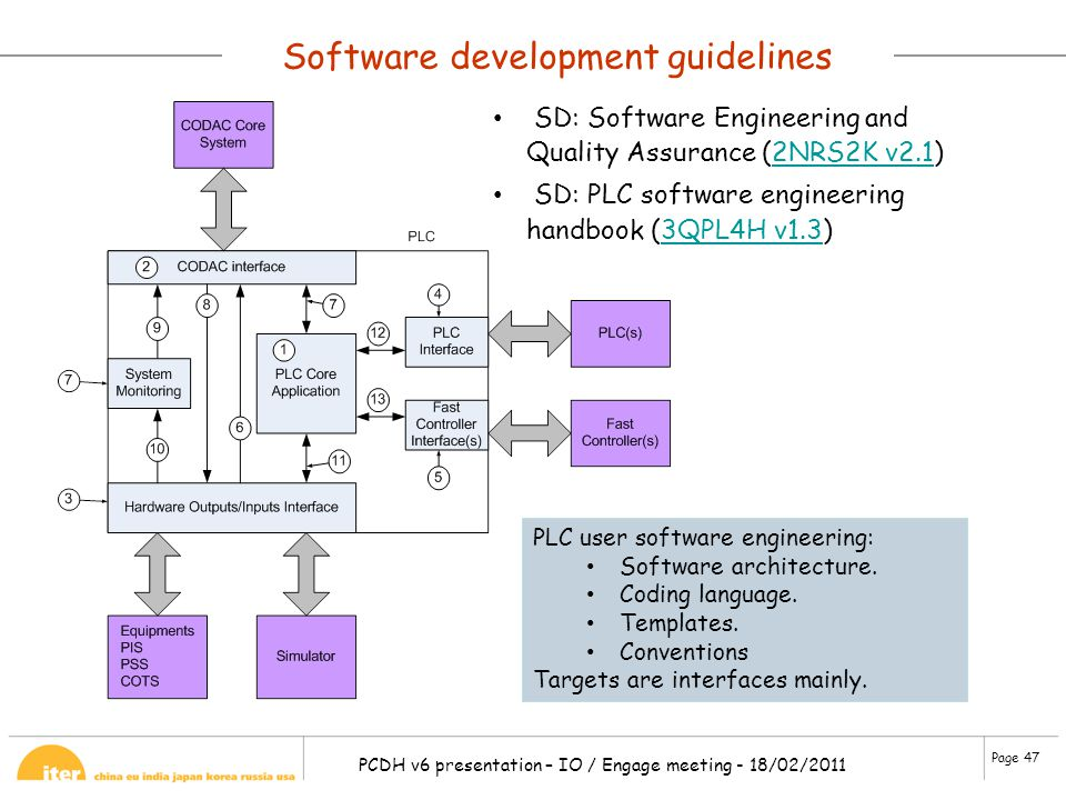 Page 47 PCDH v6 presentation – IO / Engage meeting - 18/02/2011 Software development guidelines SD: Software Engineering and Quality Assurance (2NRS2K