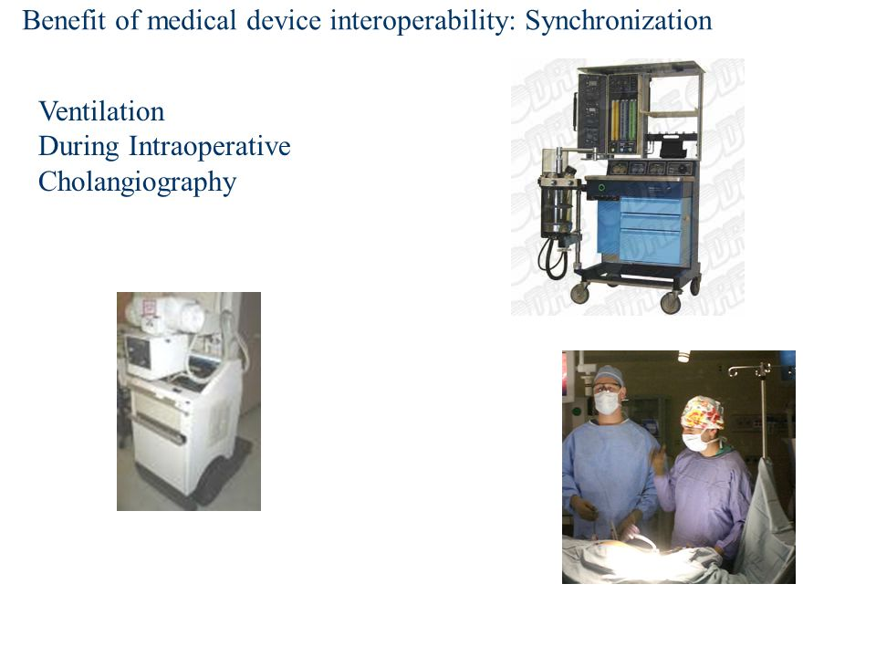 Ventilation During Intraoperative Cholangiography Benefit of medical device interoperability: Synchronization