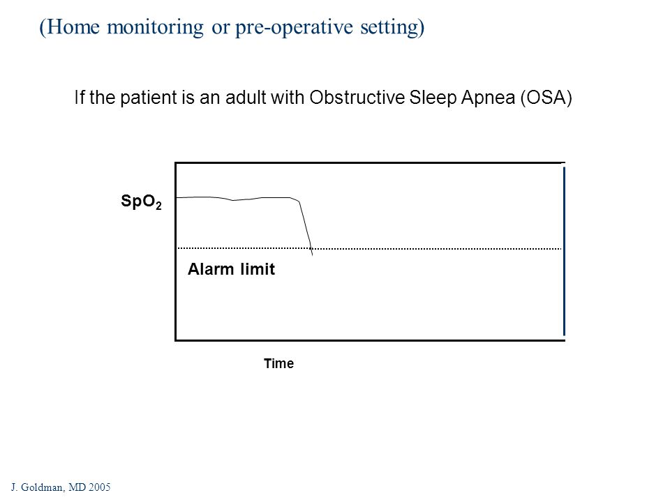If the patient is an adult with Obstructive Sleep Apnea (OSA) SpO 2 Time Self-limiting desaturations Alarm limit J.
