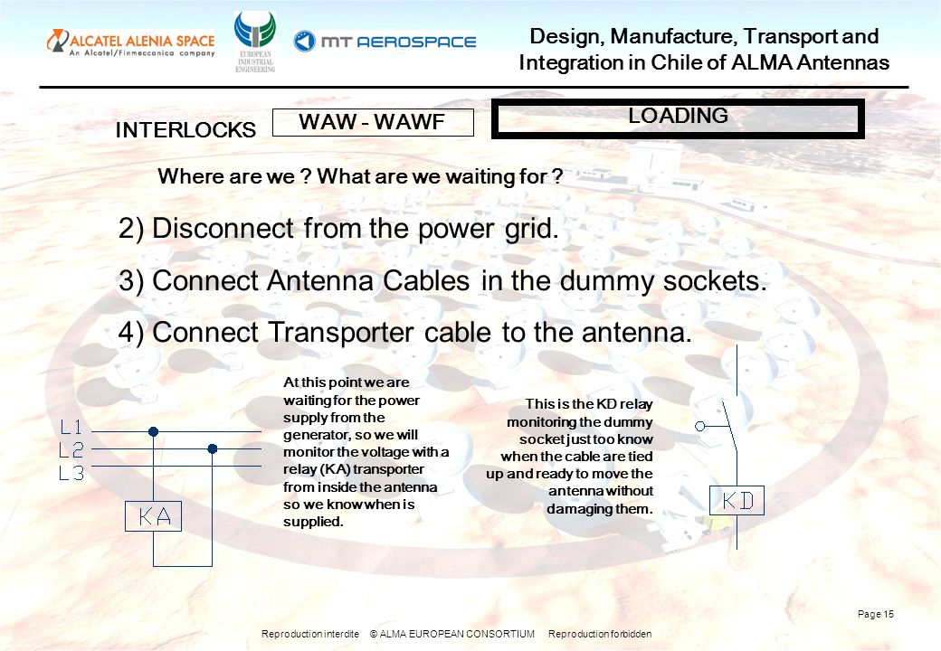 Reproduction interdite © ALMA EUROPEAN CONSORTIUM Reproduction forbidden Design, Manufacture, Transport and Integration in Chile of ALMA Antennas Page 15 2) Disconnect from the power grid.