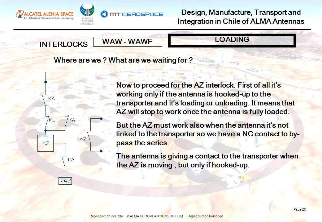 Reproduction interdite © ALMA EUROPEAN CONSORTIUM Reproduction forbidden Design, Manufacture, Transport and Integration in Chile of ALMA Antennas Page 20 INTERLOCKS WAW - WAWF LOADING Where are we .