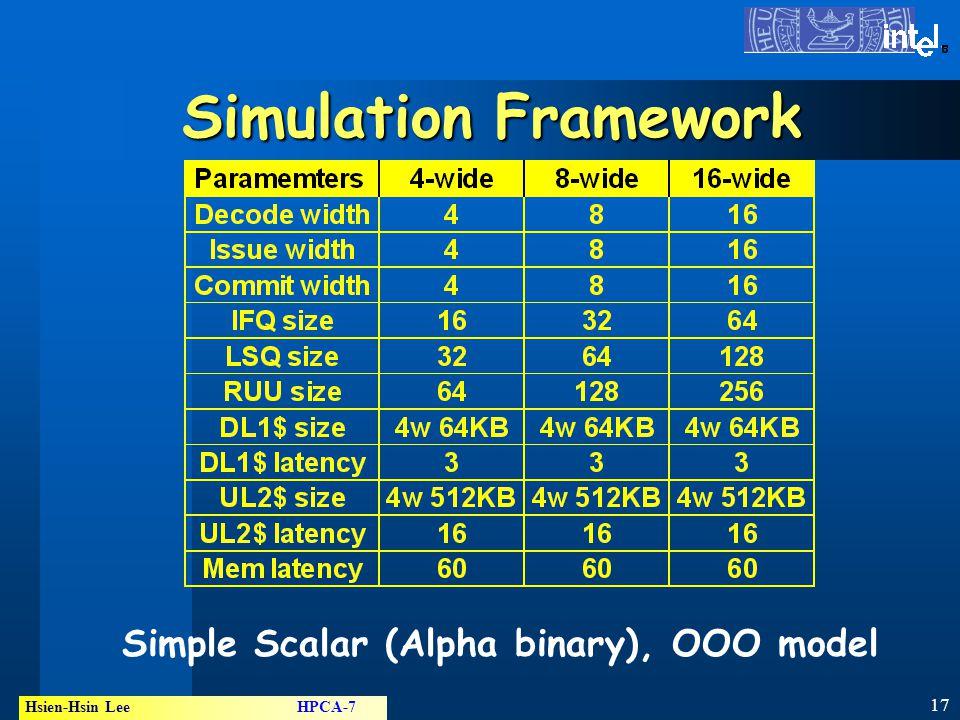 17 Hsien-Hsin Lee HPCA-7 ® Simulation Framework Simple Scalar (Alpha binary), OOO model