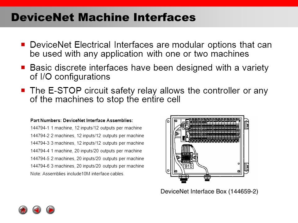 DeviceNet Machine Interfaces  DeviceNet Electrical Interfaces are modular options that can be used with any application with one or two machines  Basic discrete interfaces have been designed with a variety of I/O configurations  The E-STOP circuit safety relay allows the controller or any of the machines to stop the entire cell Part Numbers: DeviceNet Interface Assemblies: 144794-1 1 machine, 12 inputs/12 outputs per machine 144794-2 2 machines, 12 inputs/12 outputs per machine 144794-3 3 machines, 12 inputs/12 outputs per machine 144794-4 1 machine, 20 inputs/20 outputs per machine 144794-5 2 machines, 20 inputs/20 outputs per machine 144794-6 3 machines, 20 inputs/20 outputs per machine Note: Assemblies include10M interface cables.