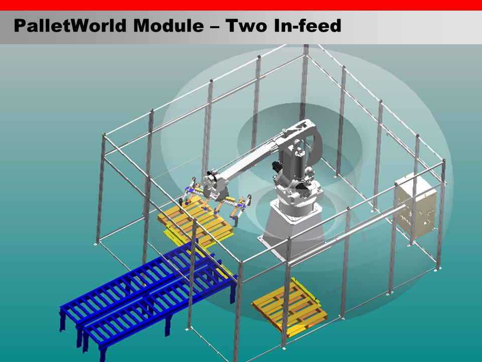 PalletWorld Module – Two In-feed