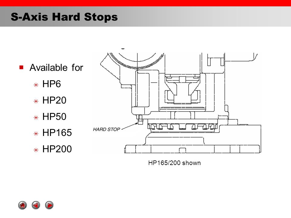S-Axis Hard Stops  Available for  HP6  HP20  HP50  HP165  HP200 HP165/200 shown