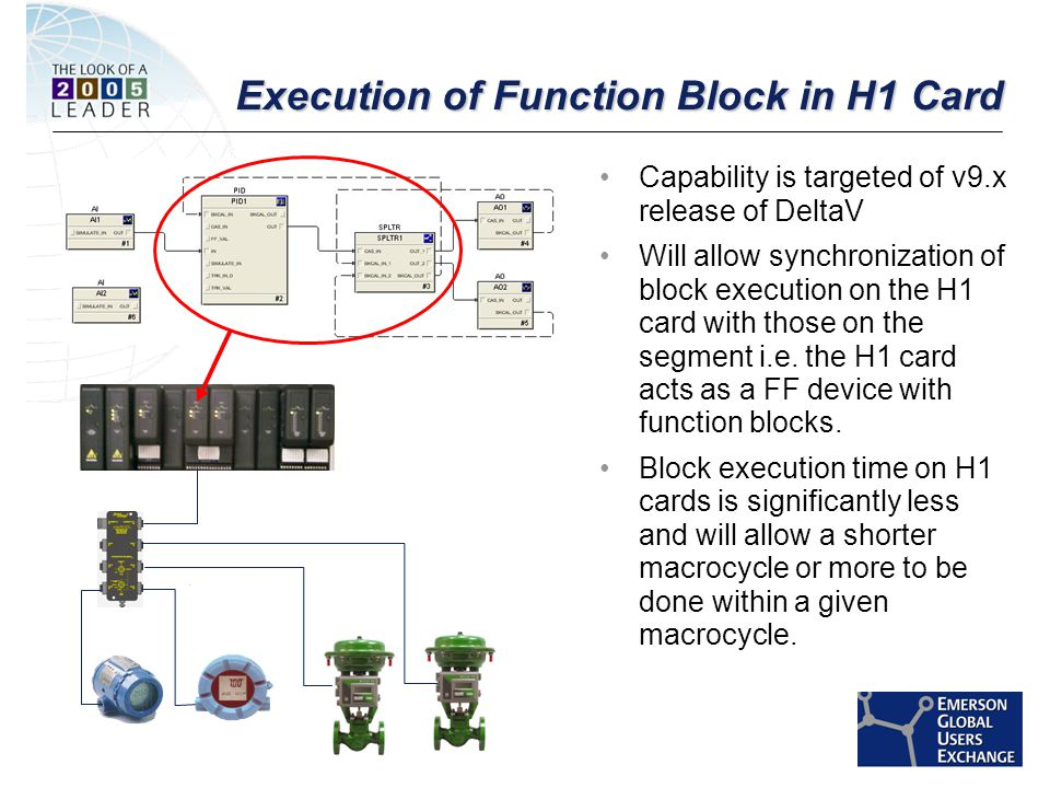 [File Name or Event] Emerson Confidential 27-Jun-01, Slide 44 Execution of Function Block in H1 Card Capability is targeted of v9.x release of DeltaV Will allow synchronization of block execution on the H1 card with those on the segment i.e.