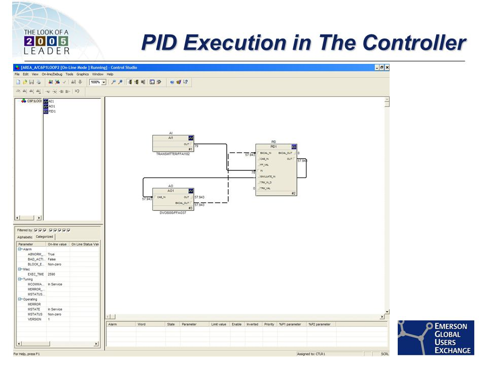 [File Name or Event] Emerson Confidential 27-Jun-01, Slide 46 PID Execution in The Controller