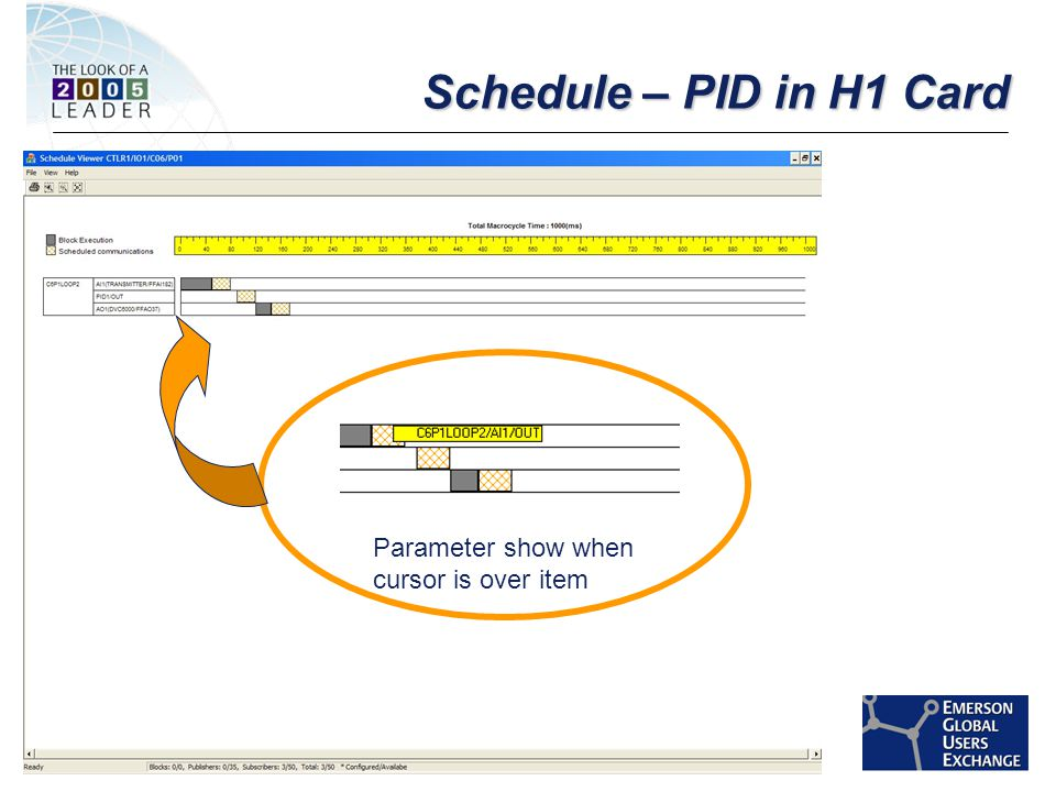 [File Name or Event] Emerson Confidential 27-Jun-01, Slide 51 Schedule – PID in H1 Card Parameter show when cursor is over item